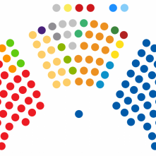Political parties in Croatia, Sabor