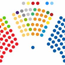 Political parties in Croatia, Sabor